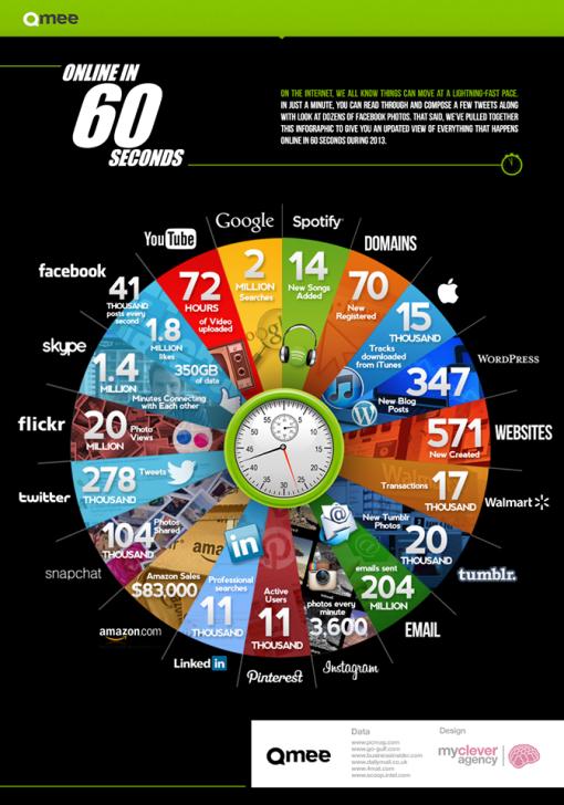 infographic AMP Association Media and Publishing
