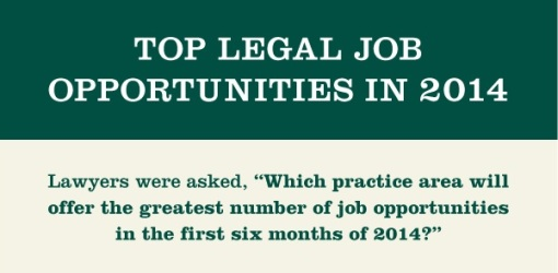 infographic Robert Half Legal job picture 2014 cropped