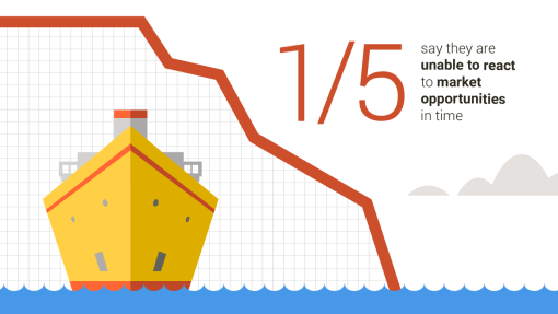 infographic - How seaworthy is the information that drives your law firm?