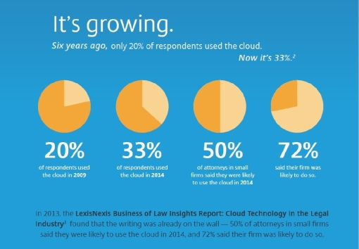 citrix-cloud-infographic-3